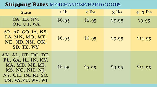 Mailorder Info Shipping Rates Merchandise